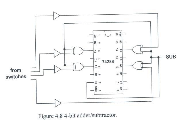 adder subtractor combinational circuit The half-adder is extremely useful until you want to add more that one binary digit for any large combinational circuit there are generally two approaches to.