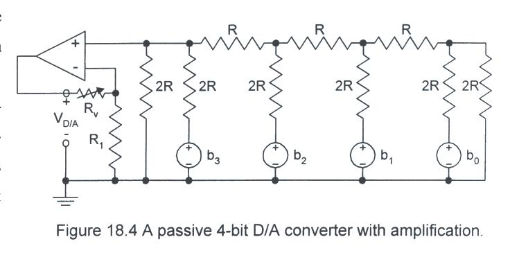 the non-inverting amplifier is connected to the passive d/a