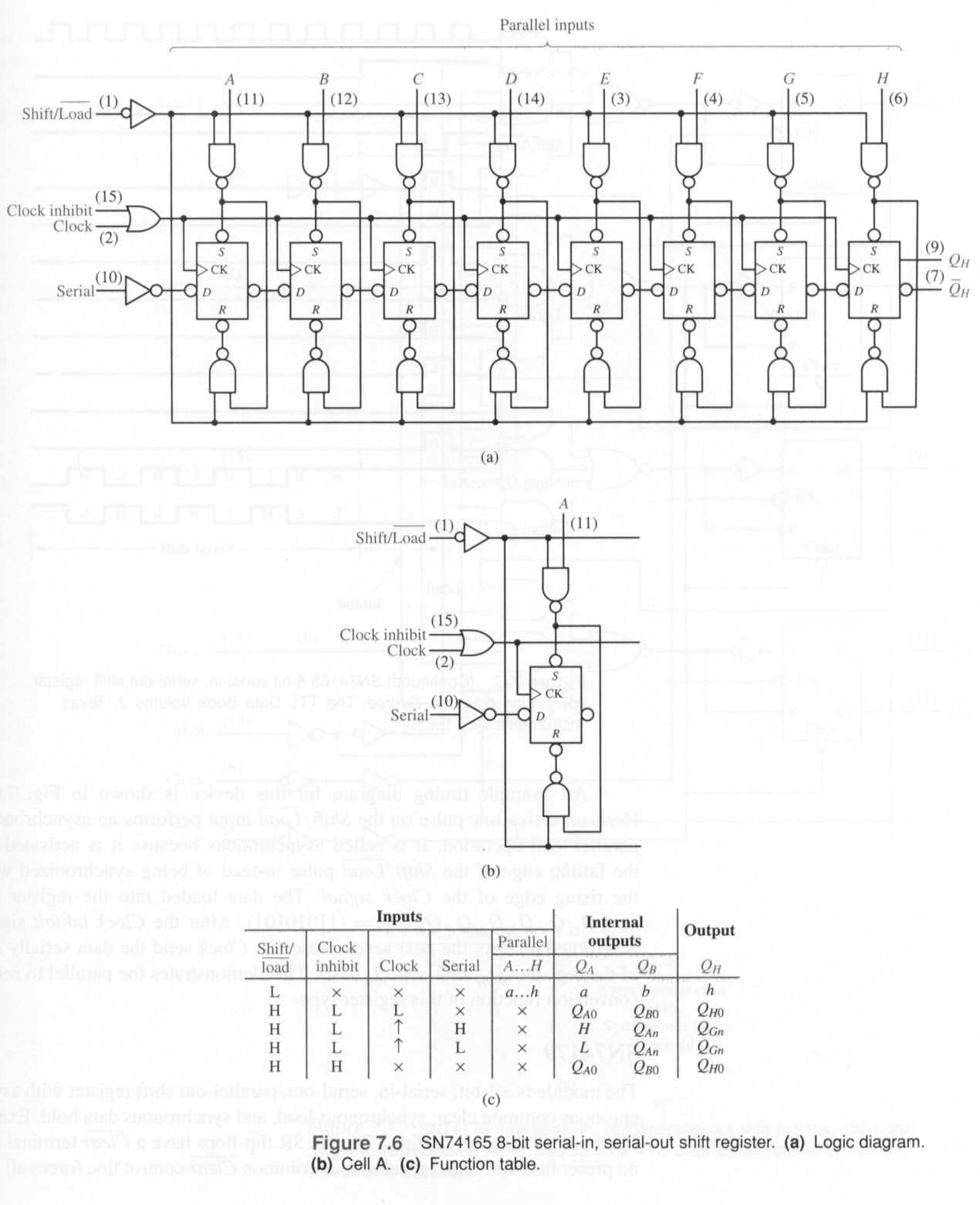 Sequence detector on shift register circuit diagram, shift register truth table, shift register block diagram,
