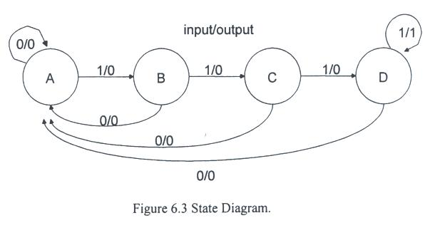Fig6 3g see more state diagrams for 1001 and 1011 sequence detectors ccuart Images