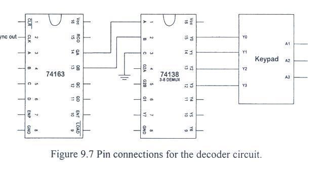 Part II - telephone keypad circuit